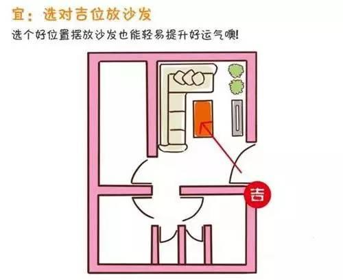 【干货】详解客厅装修风水知识,赶紧收起来